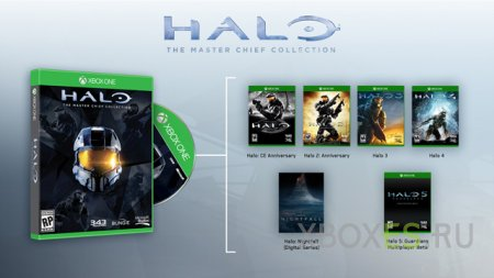 Известны подробности Halo: The Master Chief Collection